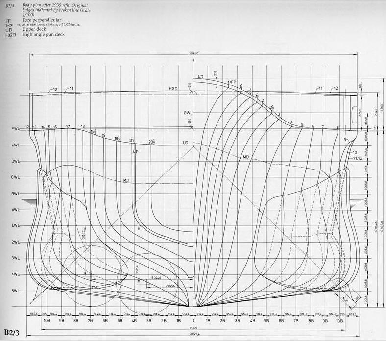 Anatomy Of The Ship Heavy Cruiser Takao