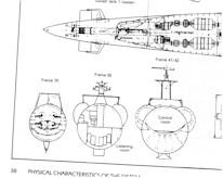 Revell U-boat model