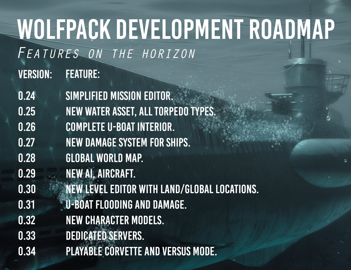 UPDATED: WOLFPACK FEATURES ROADMAP