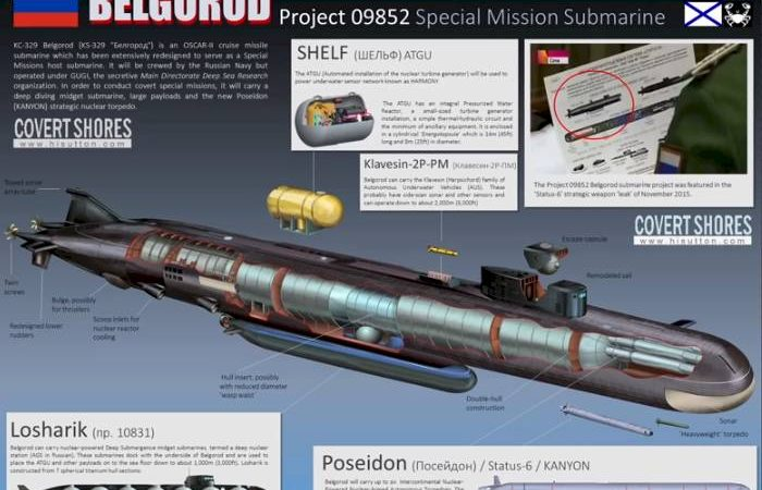 Russia's Most Capable Submarine Belgorod