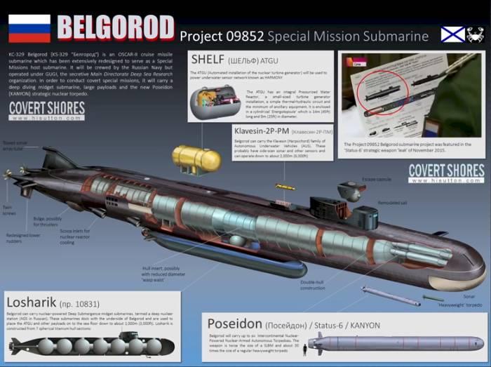 Russia's Most Capable Submarine Belgorod