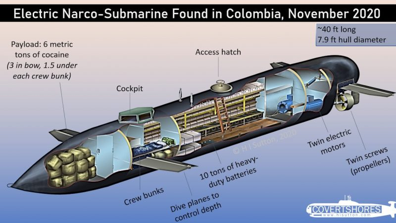 Rare Electric Narco Submarine Seized in Colombia