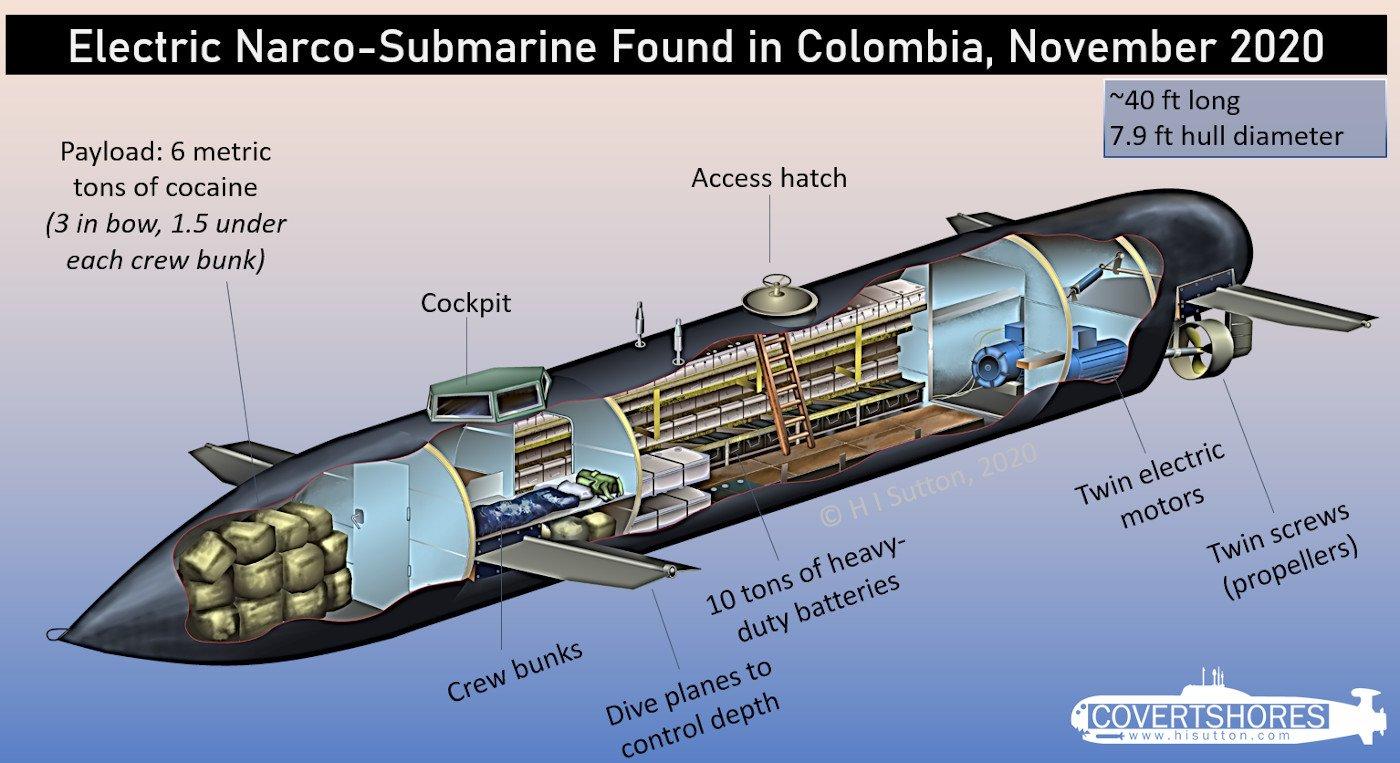 Rare Electric Narco Submarine Seized in Colombia
