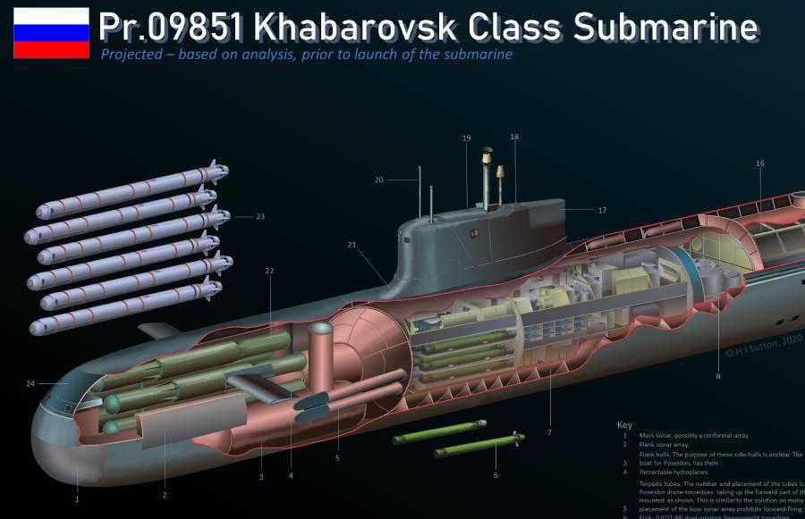 New in Russia: Khabarovsk Class Submarine