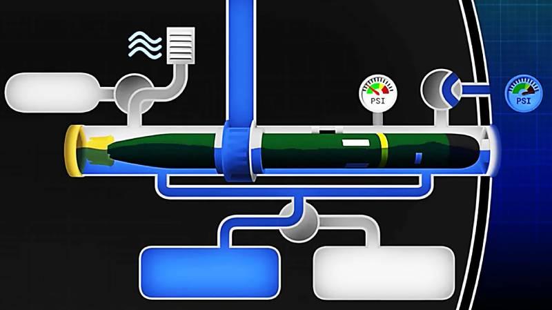 How Wonderfully Complex Submarine Torpedo Tubes Are