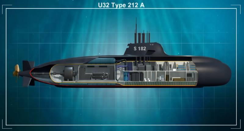 U32 – German Submarine | Full Documentary