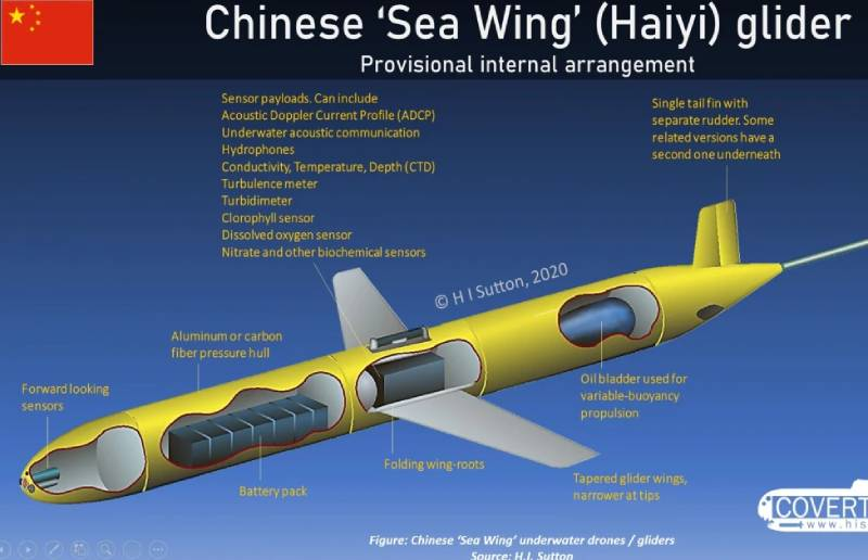 Deep-sea skullduggery: China may be using its submarine drones for undersea recce in