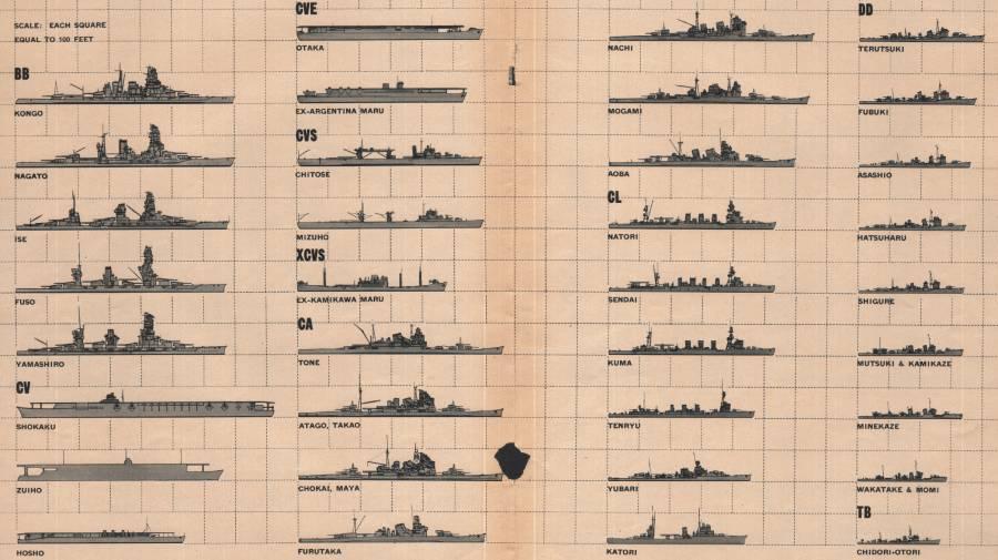 SH4 Mod: Ship Length Table