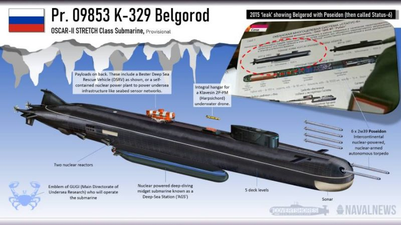 Russia's Gigantic Submarine, Belgorod, Sails For The First Time