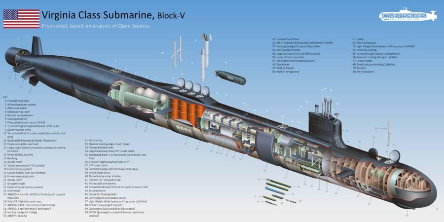 U.S. Navy's Virginia Class Submarines To Get 76% More Firepower