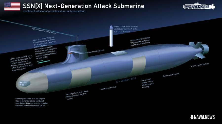New Details Revealed on Next-Gen Attack Submarine
